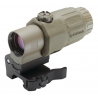 EOTech G33 3x Magnifier for Red Dot Sights w/ STS Mount
