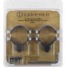 Leupold Dual Dovetail DD Rings