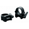 Leupold Quick Release Weaver Style QRW Rings